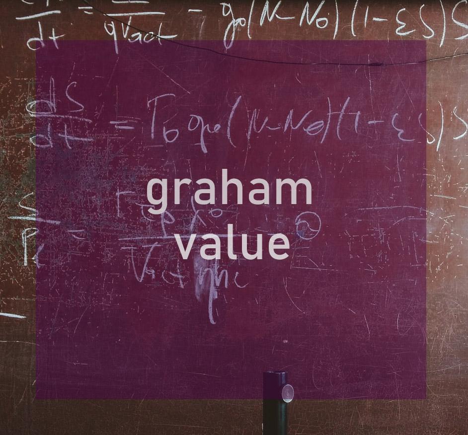 Valuasi saham metode Graham Value
