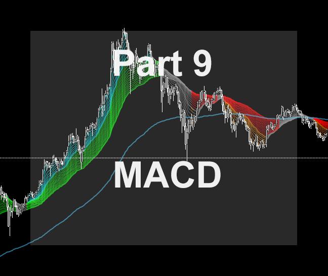 Cara menggunakan indikator MACD Moving Average Convergence Divergence