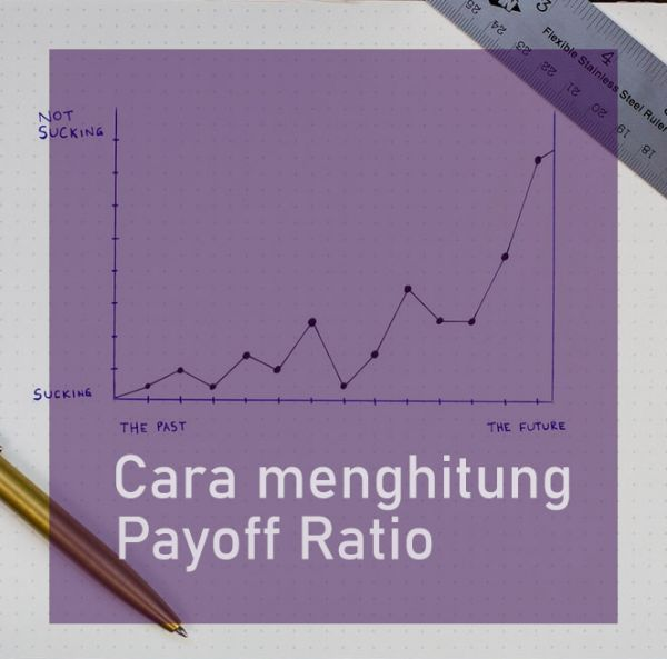 Cara menghitung Payoff Ratio